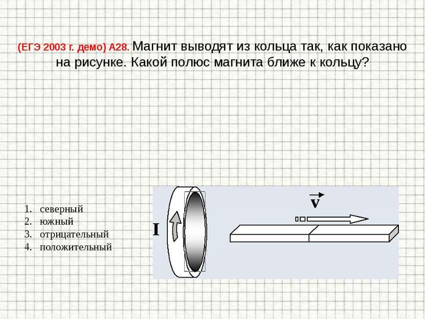 (ЕГЭ 2003 г. демо) А28. Магнит выводят из кольца так, как показано на рисунке...
