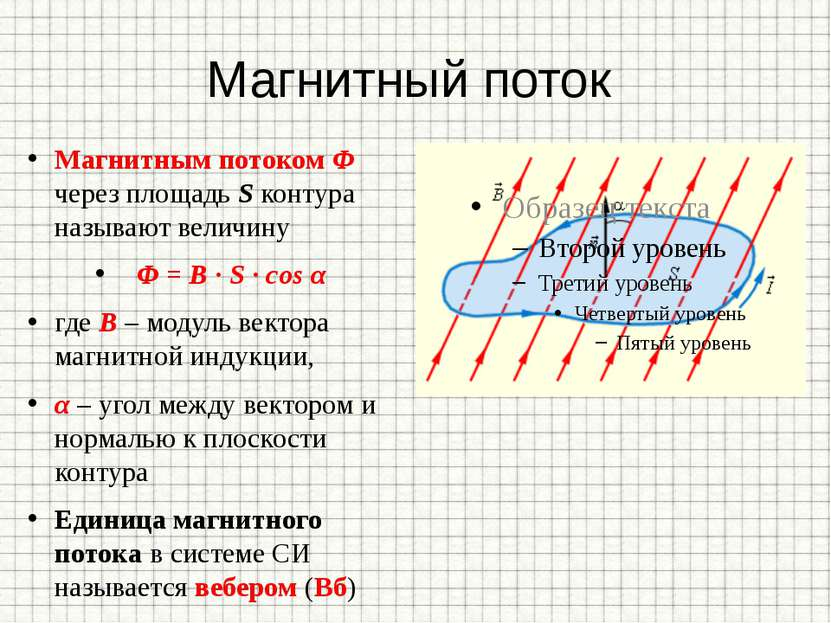 Магнитный поток Магнитным потоком Φ через площадь S контура называют величину...