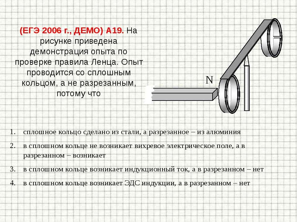 (ЕГЭ 2006 г., ДЕМО) А19. На рисунке приведена демонстрация опыта по проверке ...