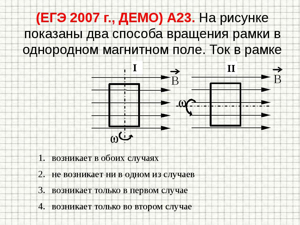 (ЕГЭ 2007 г., ДЕМО) А23. На рисунке показаны два способа вращения рамки в одн...