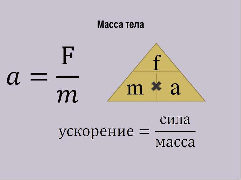Масса тела m f a