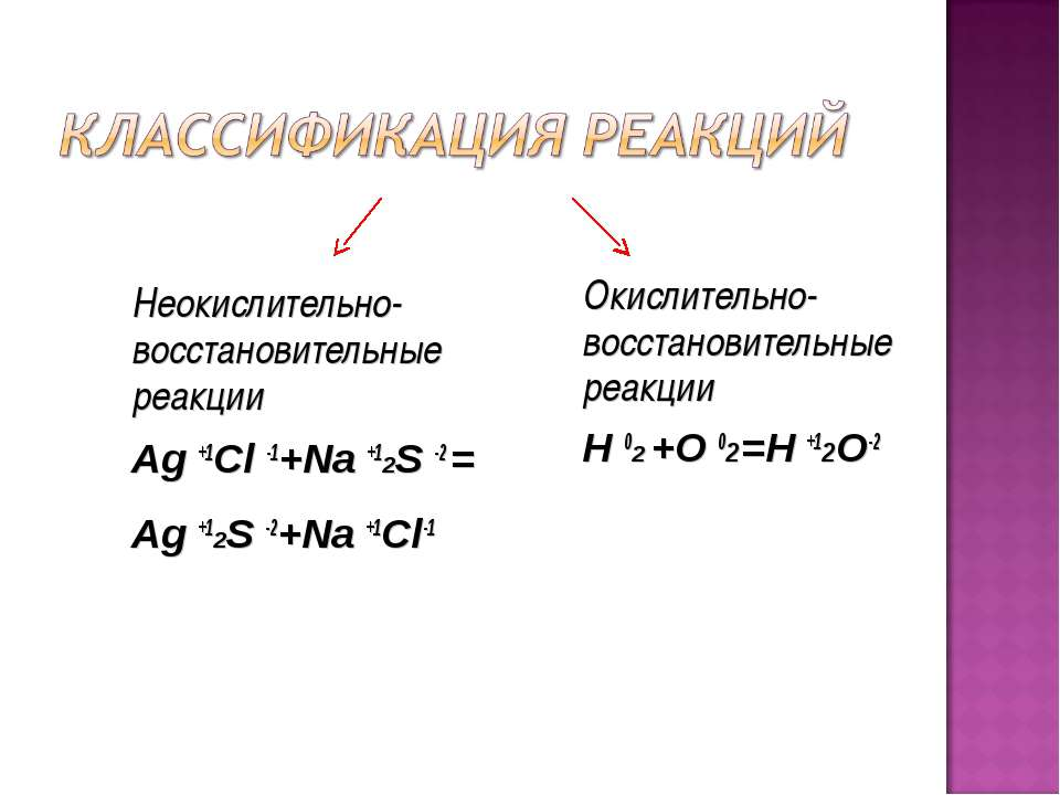 Неокислительно-восстановительные реакции Ag +1Cl -1+Na +12S -2 = Ag +12S -2+N...