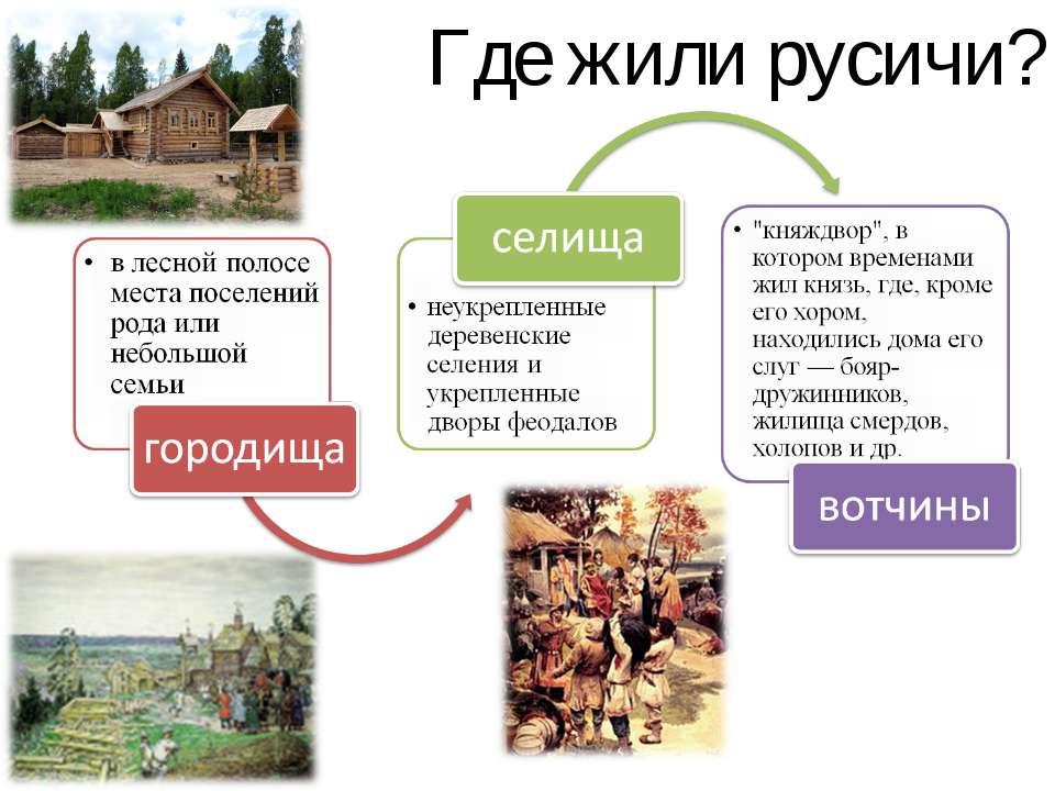 Где жили русичи?