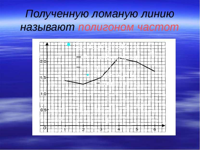 Полученную ломаную линию называют полигоном частот