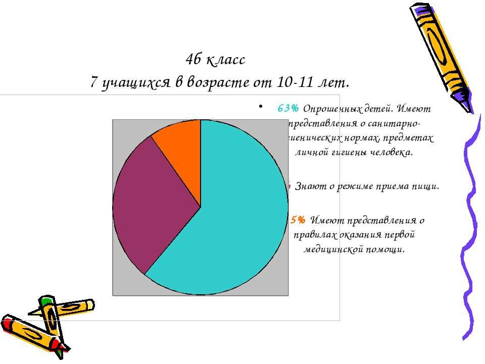 4б класс 7 учащихся в возрасте от 10-11 лет. 63% Опрошенных детей. Имеют пред...