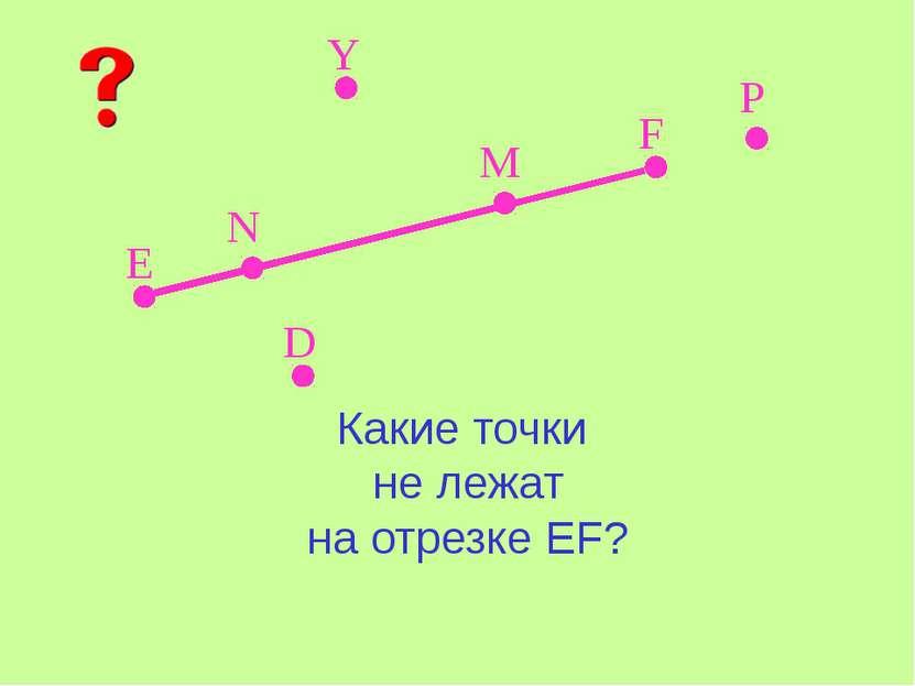 Е F Y P D N M Какие точки не лежат на отрезке EF?