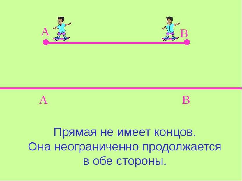 A B A B Прямая не имеет концов. Она неограниченно продолжается в обе стороны.