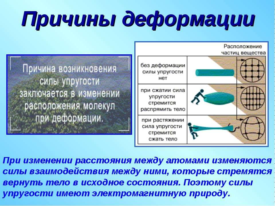 Причины деформации При изменении расстояния между атомами изменяются силы вза...