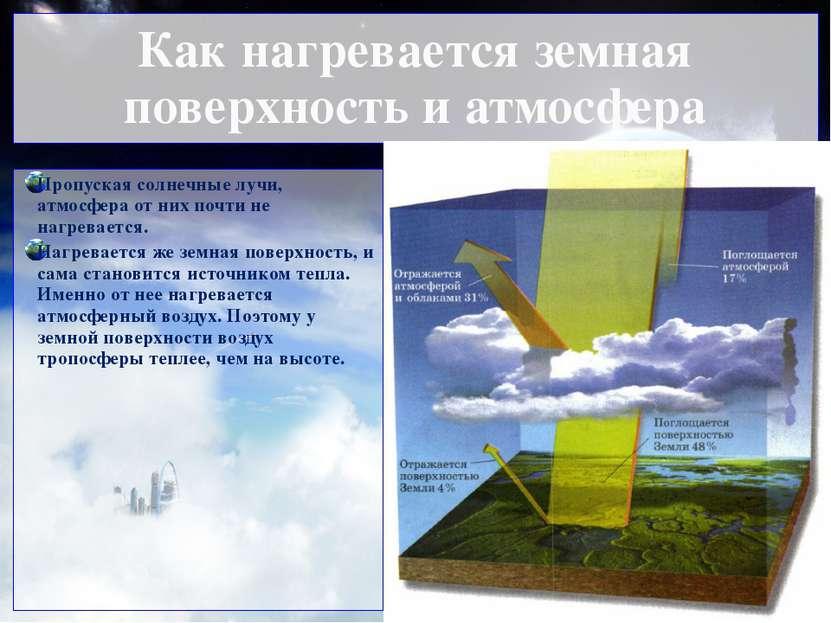 Как нагревается земная поверхность и атмосфера Пропуская солнечные лучи, атмо...