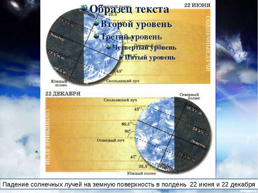 Падение солнечных лучей на земную поверхность в полдень 22 июня и 22 декабря