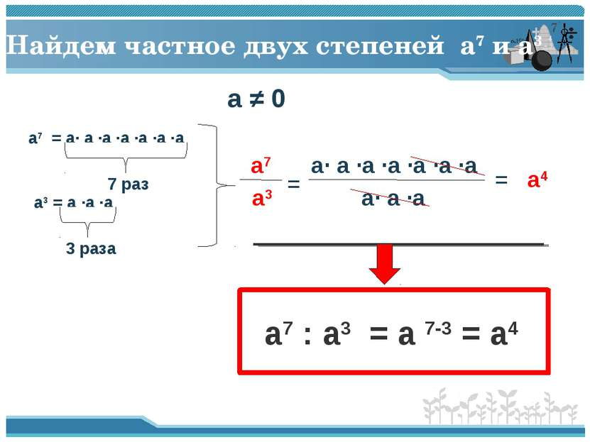 Найдем частное двух степеней a7 и a3 a7 = a· a ·a ·a ·a ·a ·a a3 = a ·a ·a 7 ...