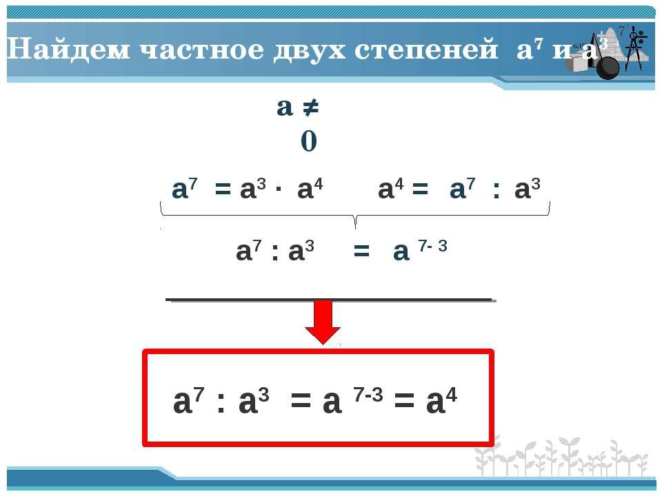 Найдем частное двух степеней a7 и a3 a ≠ 0 a7 = a3 ∙ a4 a4 = a3 a7 : = a 7- 3...