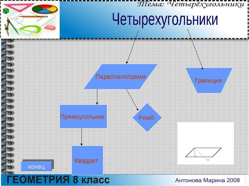 Параллелограмм Трапеция Прямоугольник Ромб Квадрат конец