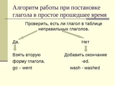 Алгоритм работы при постановке глагола в простое прошедшее время Проверить, е...