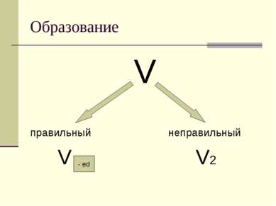 Образование V правильный неправильный V V2 - ed