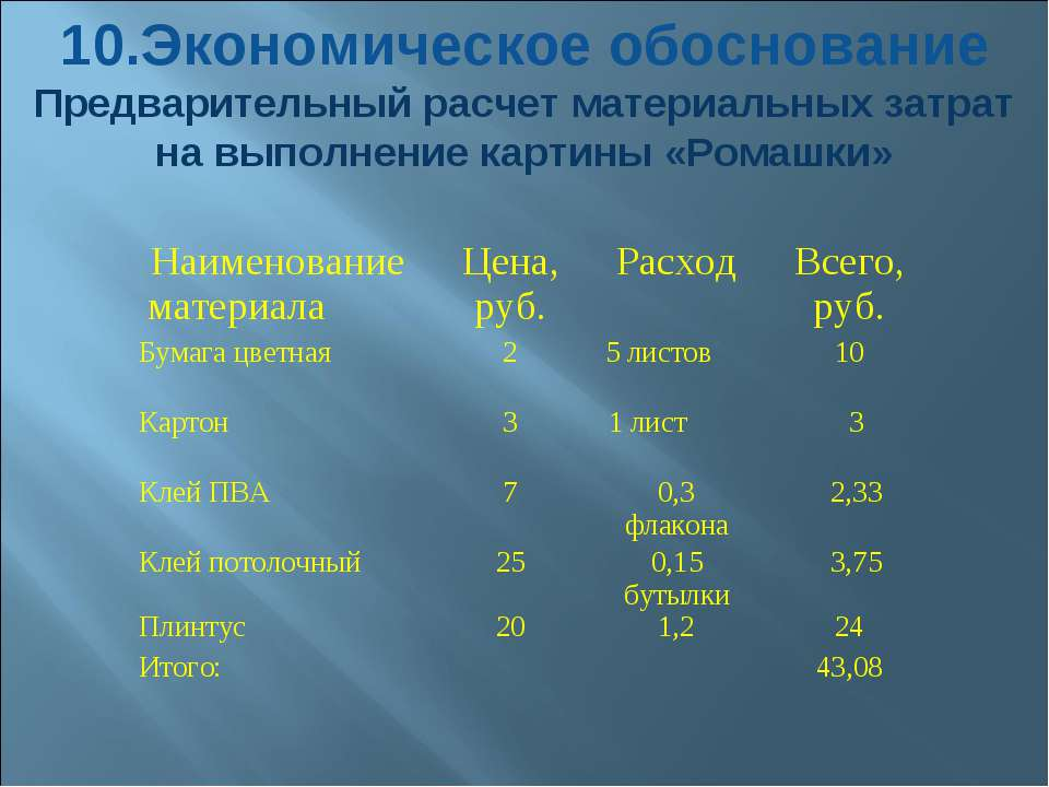 10.Экономическое обоснование Предварительный расчет материальных затрат на вы...