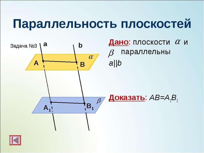 Параллельность плоскостей Дано: плоскости и параллельны a  b Доказать: АВ=А1В...