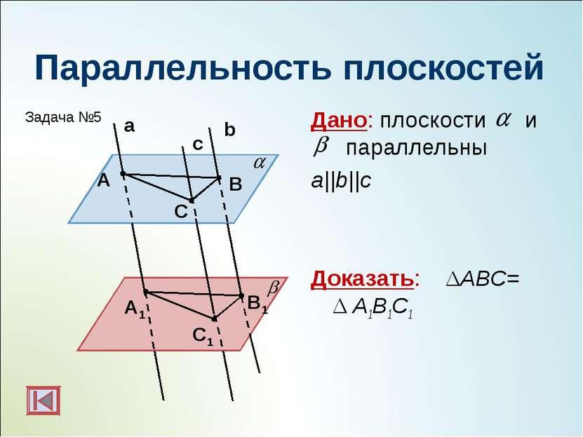 Параллельность плоскостей Дано: плоскости и параллельны a  b  c Доказать: ΔАВ...