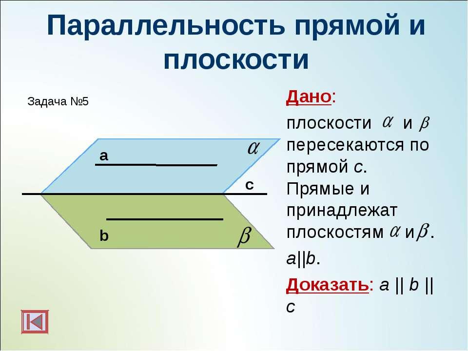Параллельность прямой и плоскости Дано: плоскости и пересекаются по прямой с....