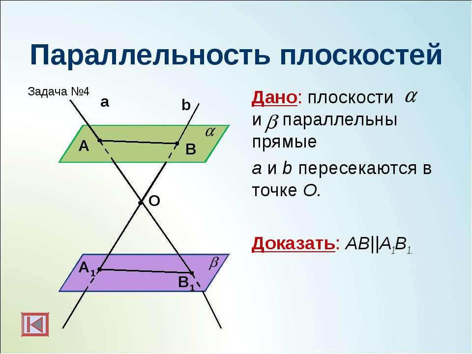 Параллельность плоскостей Дано: плоскости и параллельны прямые а и b пересека...