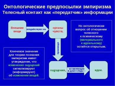 Онтологические предпосылки эмпиризма Телесный контакт как «передатчик» информ...