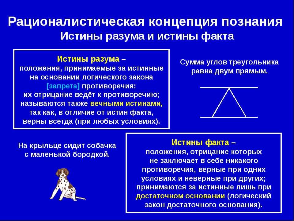 Рационалистическая концепция познания Истины разума и истины факта Истины раз...