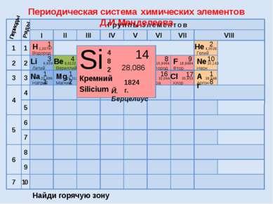 I 10 Периоды Ряды Периодическая система химических элементов Д.И.Менделеева 2...