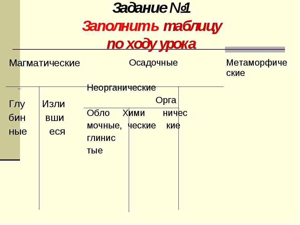 Задание №1 Заполнить таблицу по ходу урока Магматические Глу Изли бин вши ные...