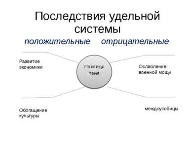 Последствия удельной системы положительные отрицательные Развитие экономики О...