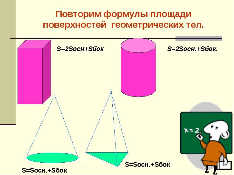 Повторим формулы площади поверхностей геометрических тел. S=2Sосн+Sбок S=2Sос...