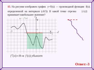 15. На рисунке изображен график y=f'(x) — производной функции f(x) , определ...