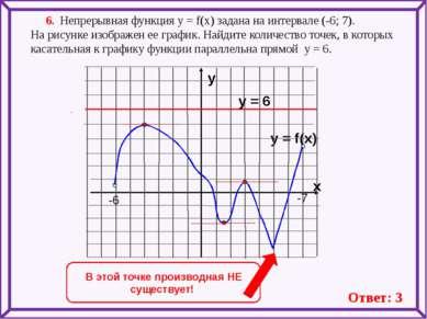 6. Непрерывная функция у = f(x) задана на интервале (-6; 7). На рисунке изобр...
