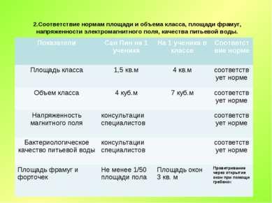 2.Соответствие нормам площади и объема класса, площади фрамуг, напряженности ...