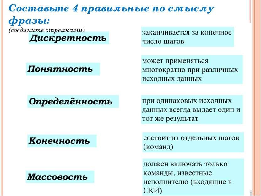 Составьте 4 правильные по смыслу фразы: (соедините стрелками)