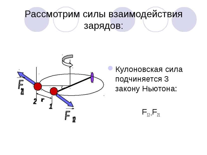 Рассмотрим силы взаимодействия зарядов: Кулоновская сила подчиняется 3 закону...