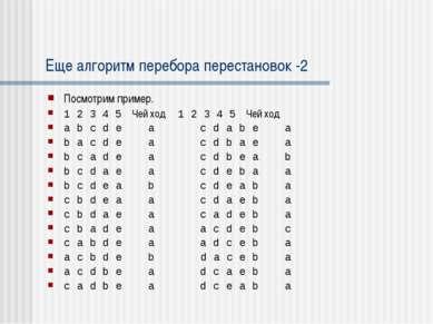 Еще алгоритм перебора перестановок -2 Посмотрим пример. 1 2 3 4 5 Чей ход 1 2...