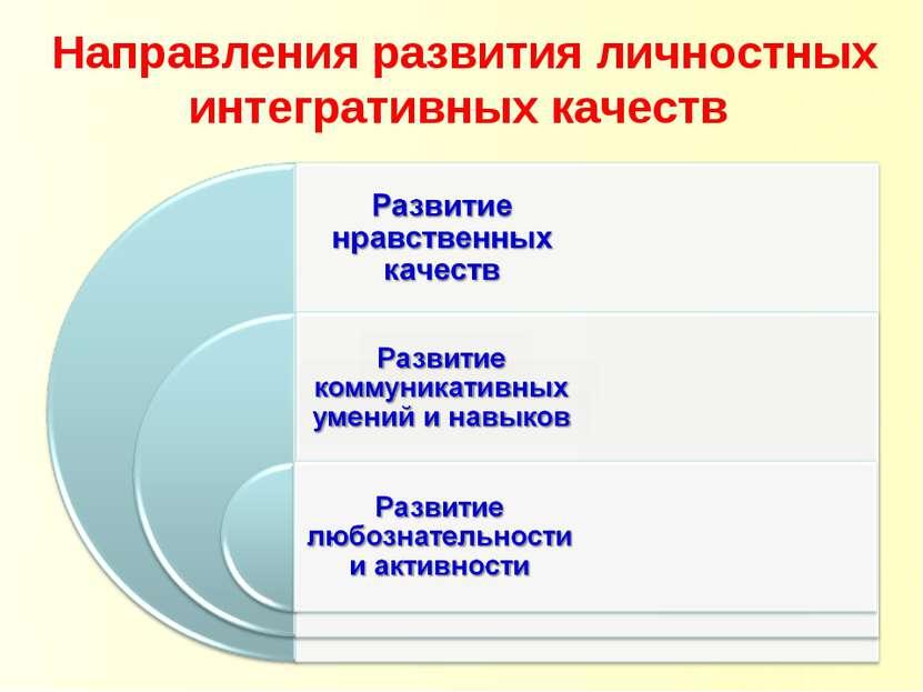 Направления развития личностных интегративных качеств