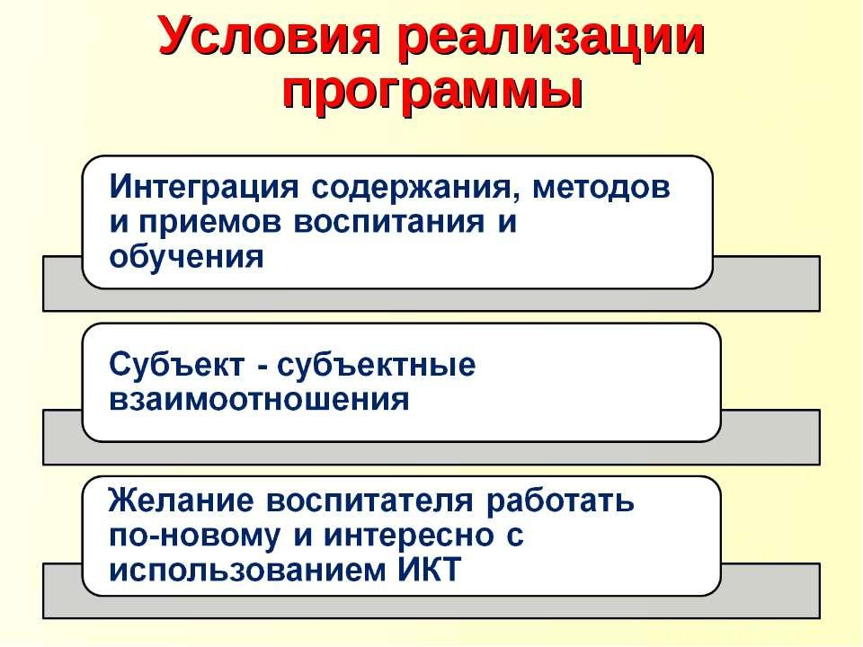Условия реализации программы