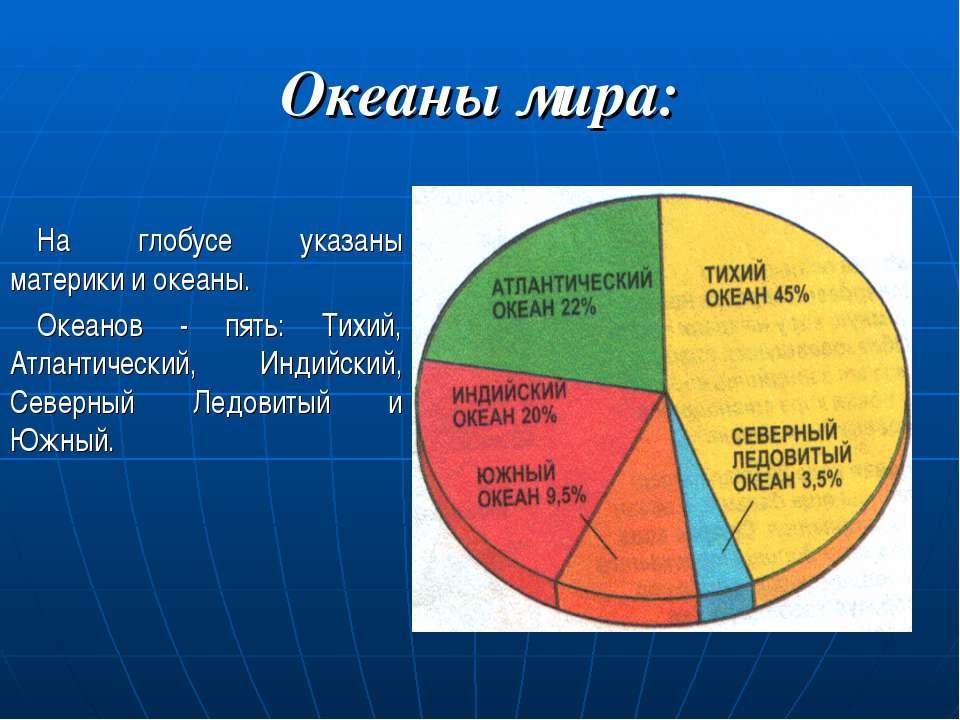 Океаны мира: На глобусе указаны материки и океаны. Океанов - пять: Тихий, Атл...