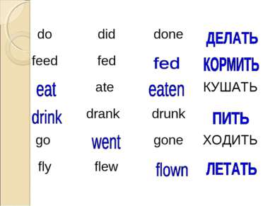 do did done feed fed ate КУШАТЬ drank drunk go gone ХОДИТЬ fly flew