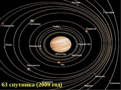 63 спутника (2009 год)