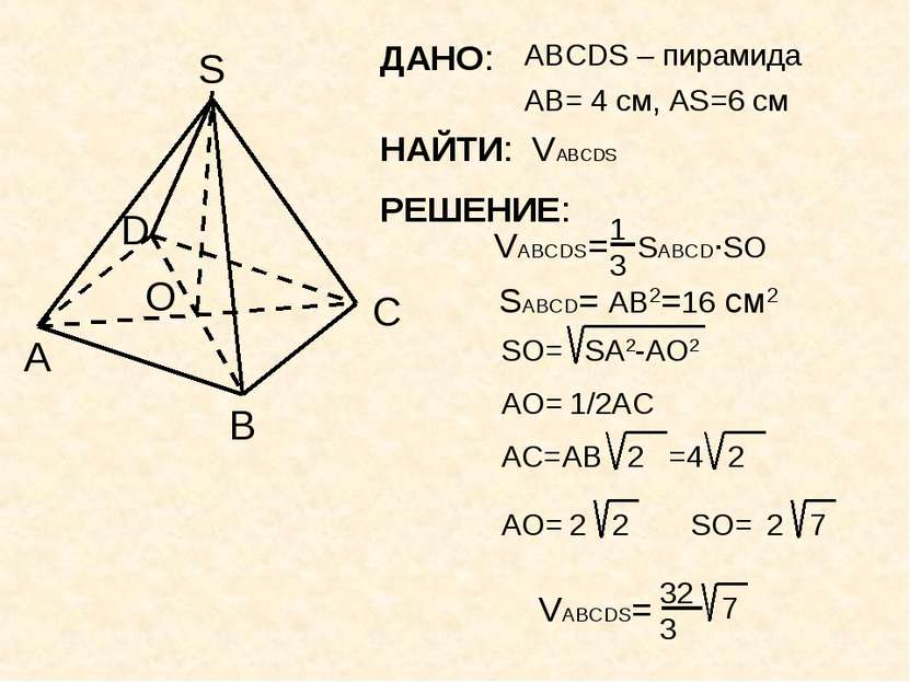 ДАНО: ABCDS – пирамида A B C D AB= 4 см, AS=6 см О НАЙТИ: VABCDS РЕШЕНИЕ: SAB...