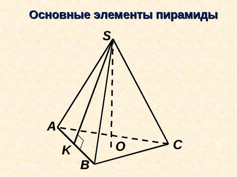 Основные элементы пирамиды B