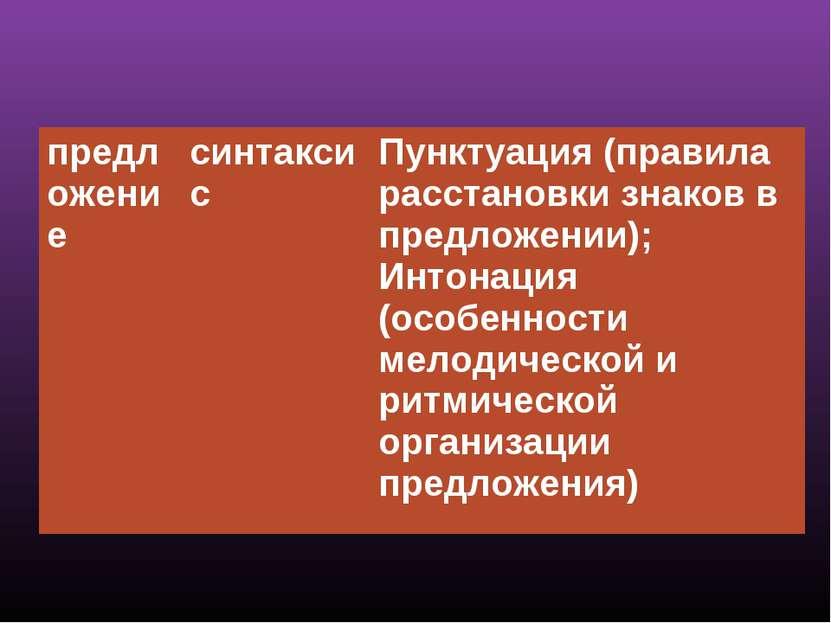 предложение синтаксис Пунктуация (правила расстановки знаков в предложении); ...