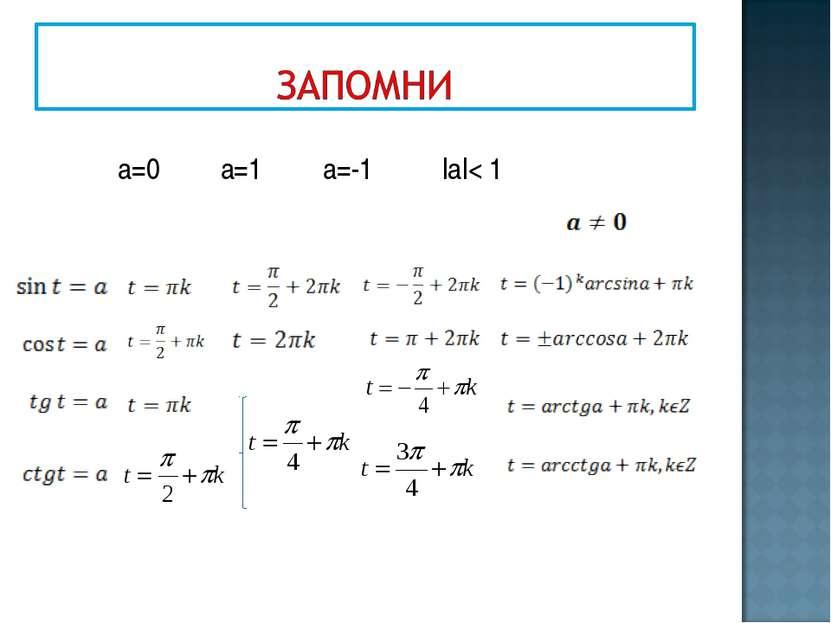а=0 а=1 а=-1 |a|< 1