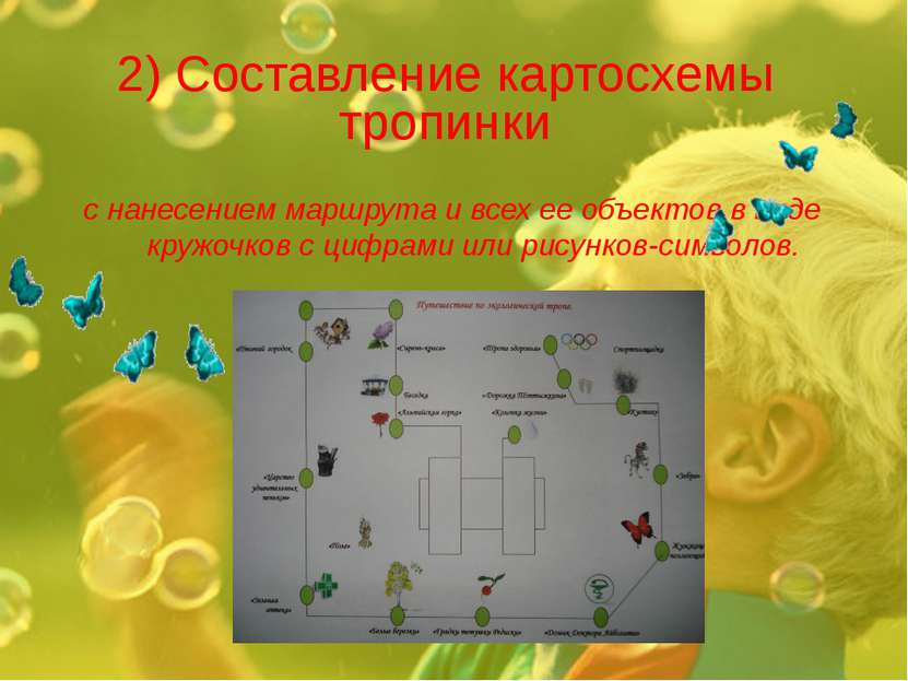 2) Составление картосхемы тропинки с нанесением маршрута и всех ее объектов в...