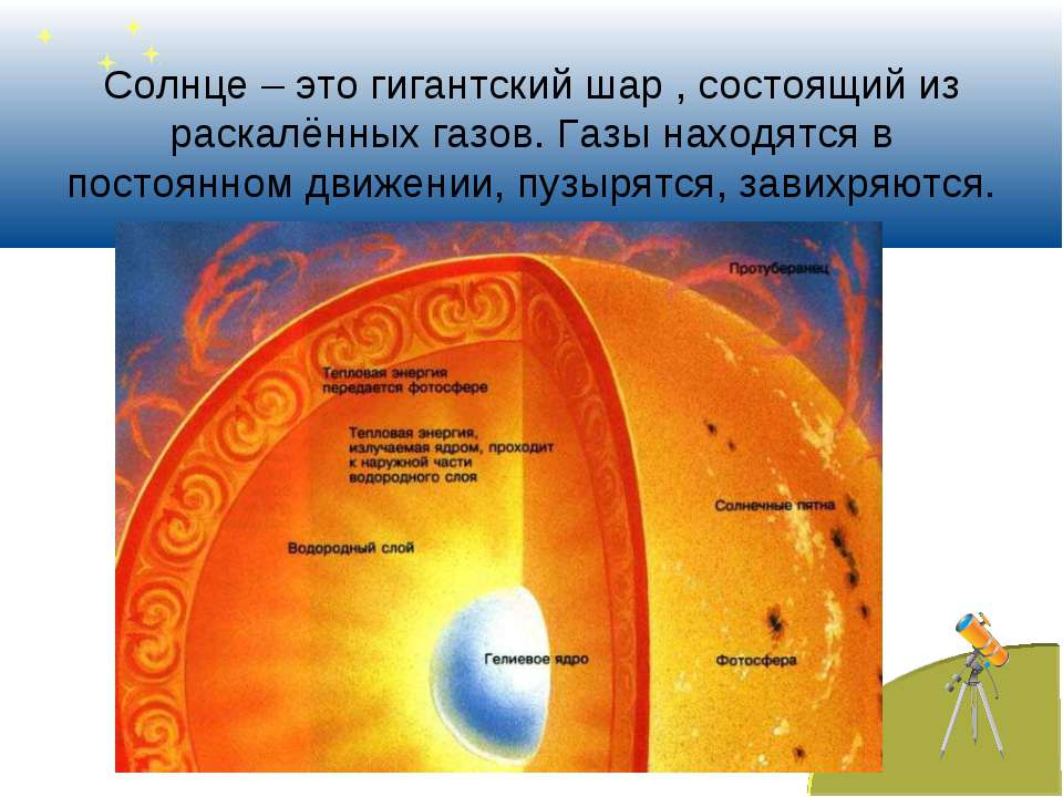 Солнце – это гигантский шар , состоящий из раскалённых газов. Газы находятся ...
