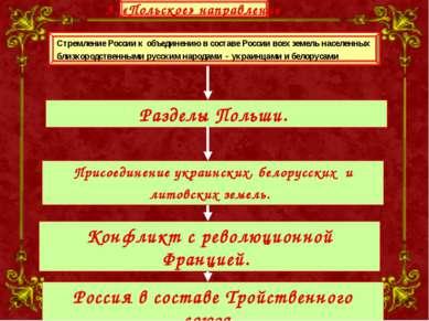 Стремление России к объединению в составе России всех земель населенных близк...