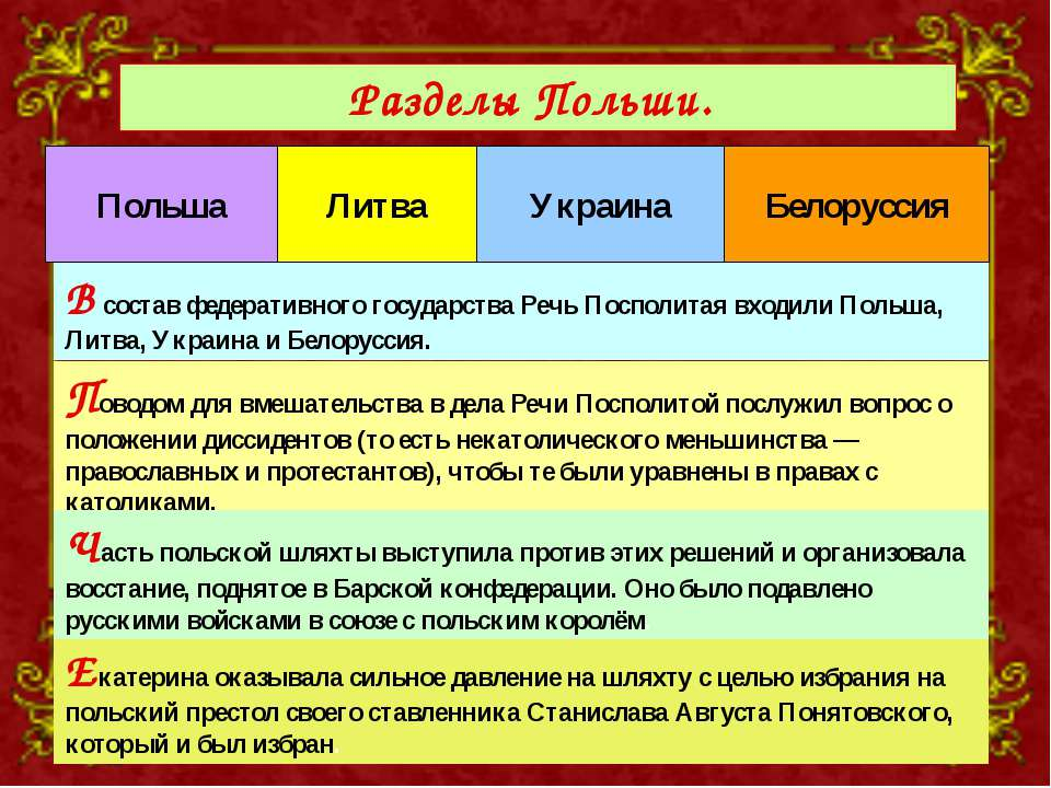 В состав федеративного государства Речь Посполитая входили Польша, Литва, Укр...