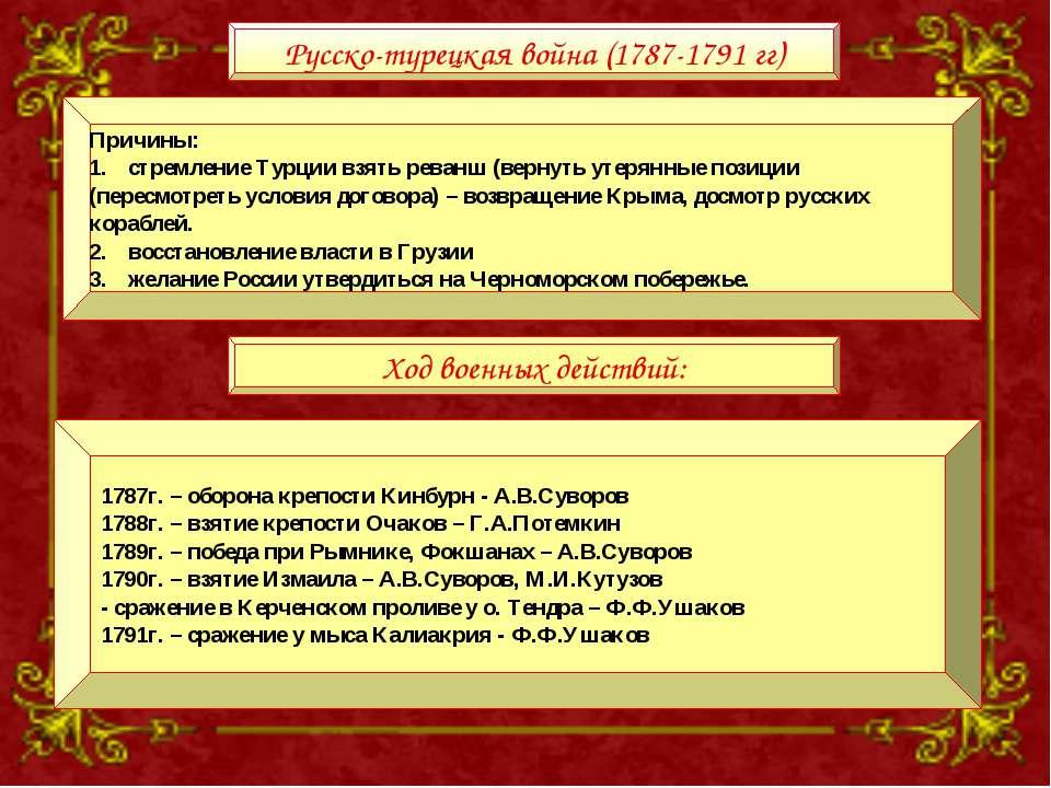 Русско-турецкая война (1787-1791 гг) Причины: стремление Турции взять реванш ...